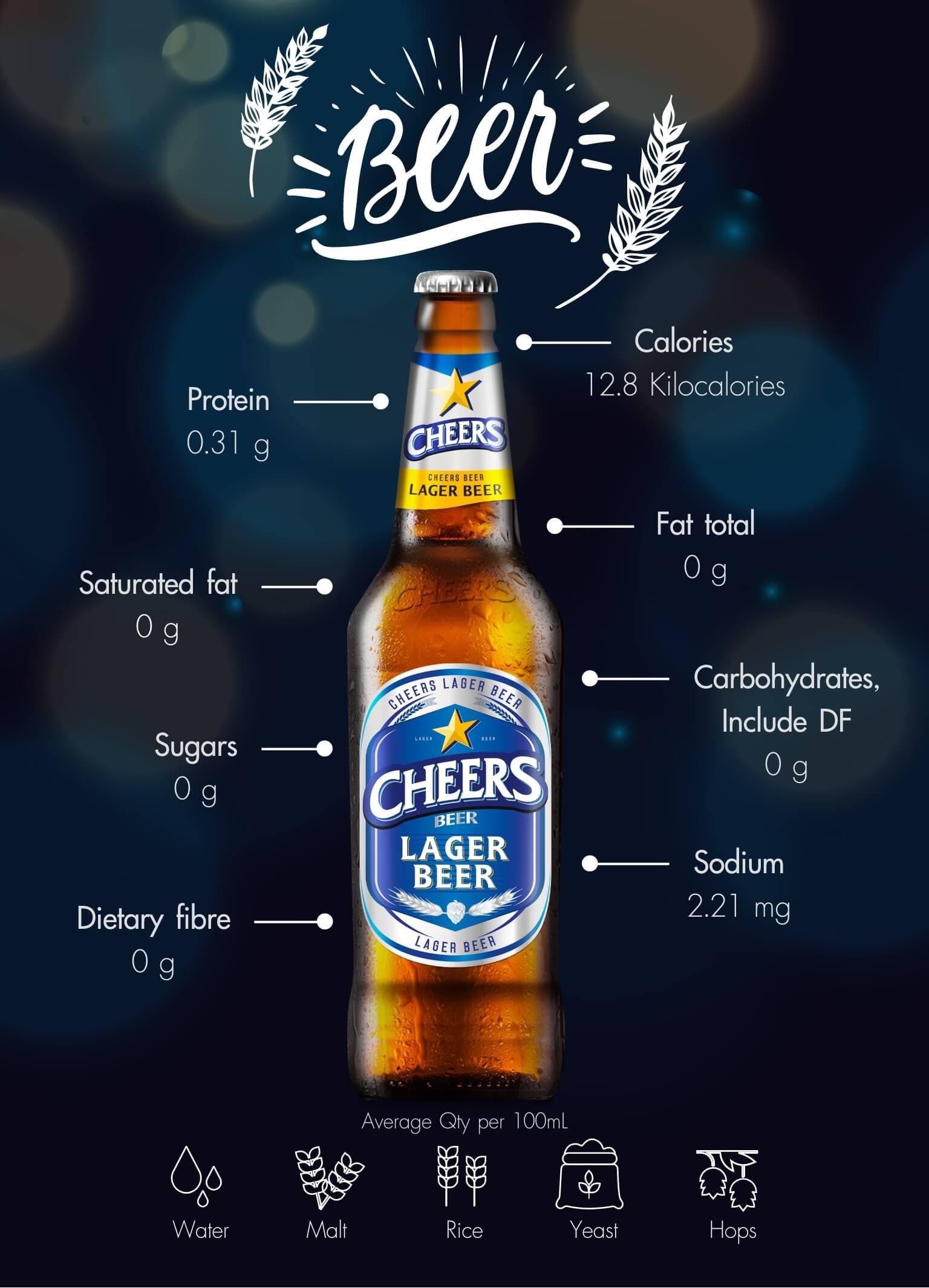 Cheers Regular Beer Nutrition Information