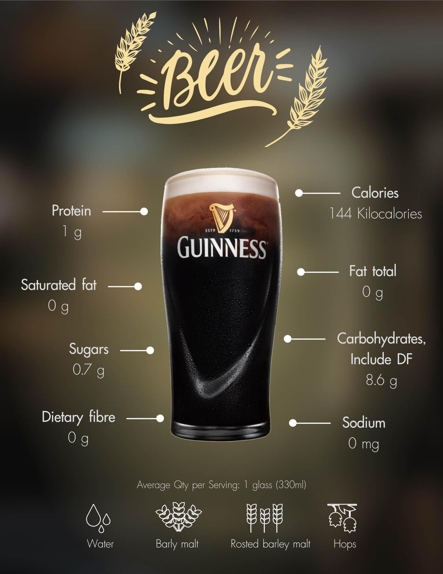 Guinness Premium Dark Beer Information