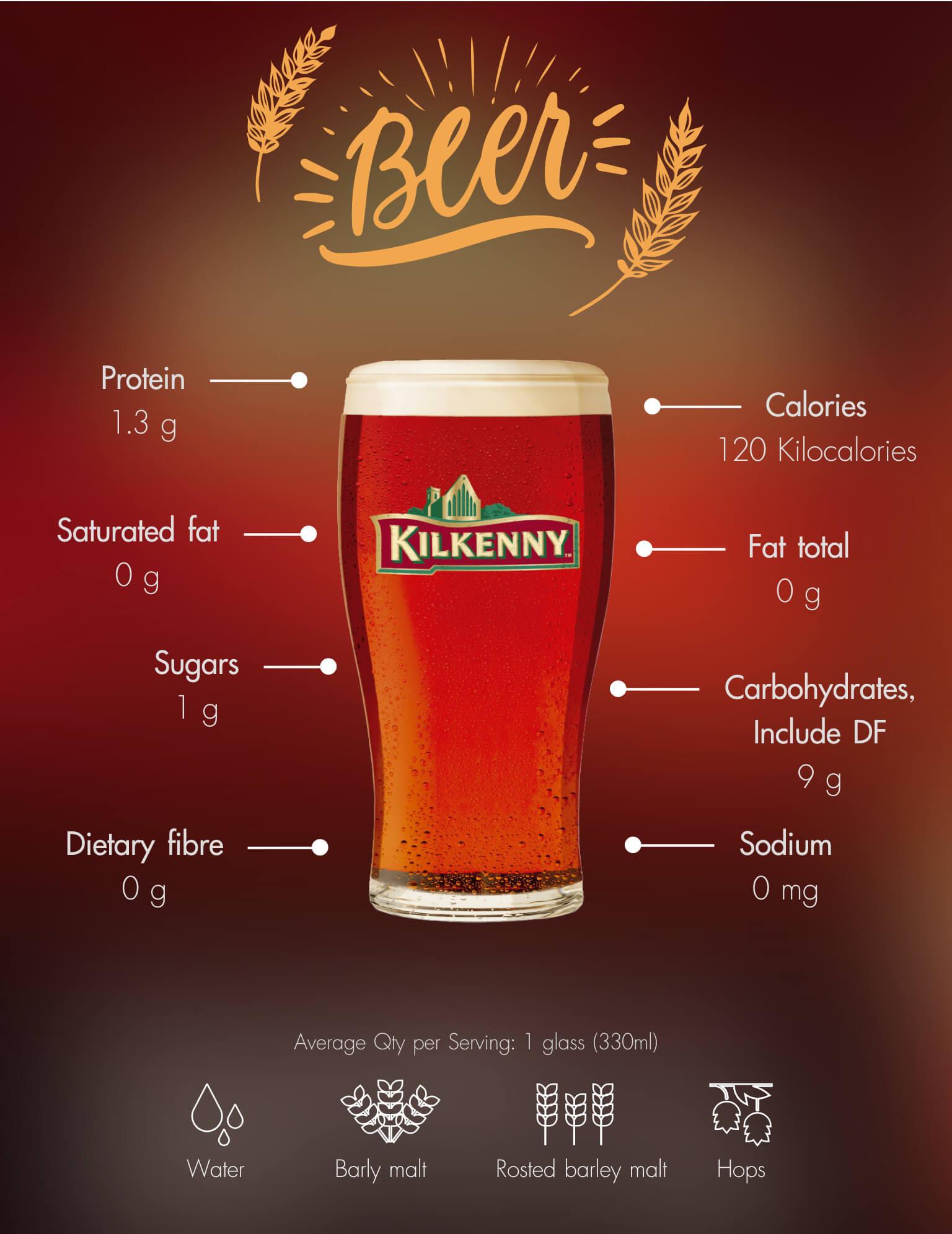 Kilkenny Beer Information
