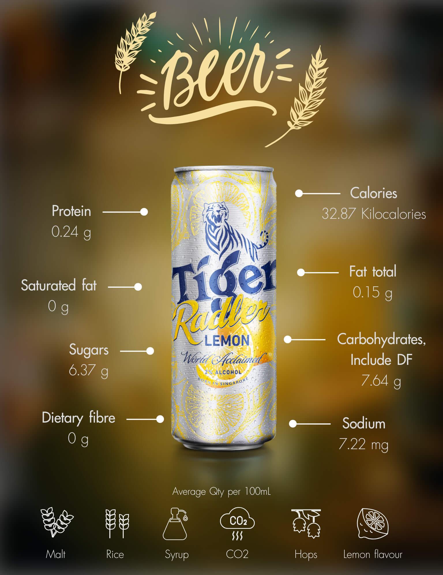 Tiger Radler Lemon Beer Nutrition Information